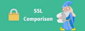 SSL Certificate Cost