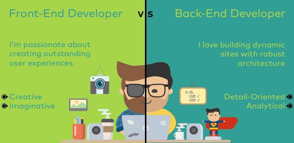 Back end Magento Developer vs Front End Magento Designer