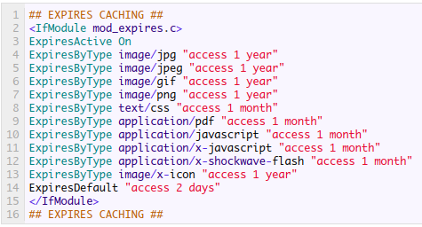 Browser Caching for Images, CSS & JS