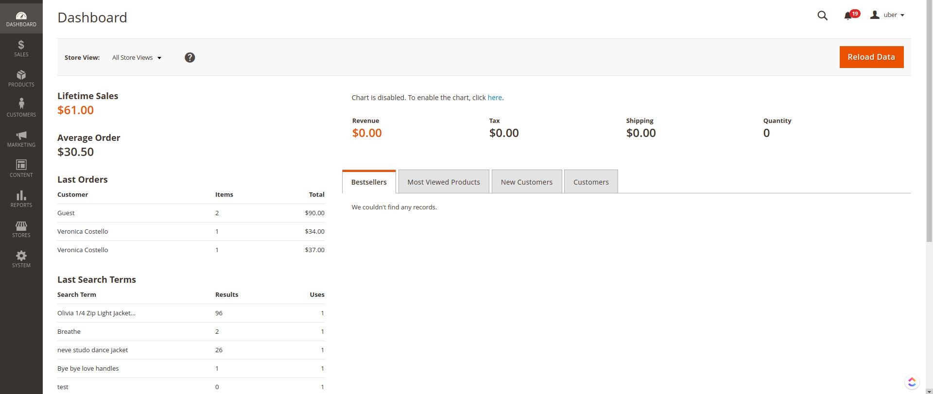 Dashboard Magento e1566816127141 Magento vs Shopify