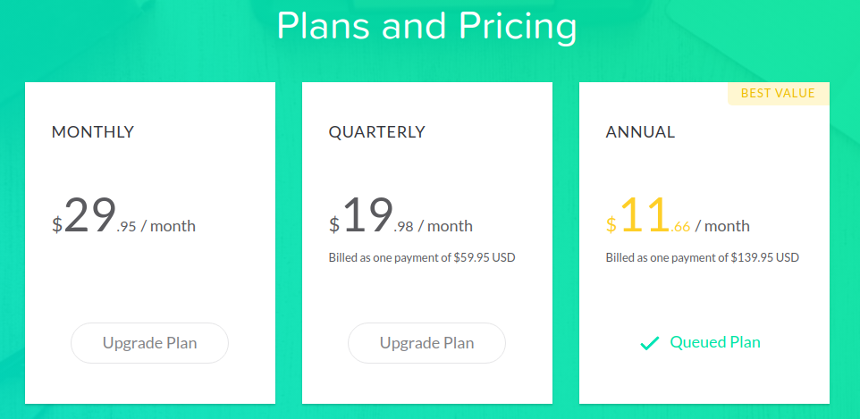 Grammarly Pricing Plans