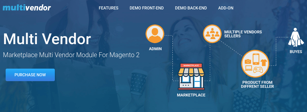 Marketplace Multi Vendor Module by Cmsmart Magento 2 Market place Extensions