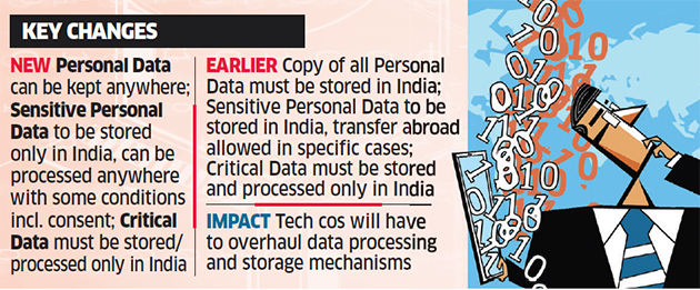 Personal Data Protection Bill Tweaks and Changes