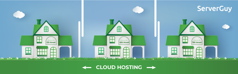 Cloud Hosting Web Hosting Type
