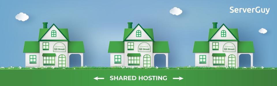 Types of Web Hosting Shared Hosting types of web hosting