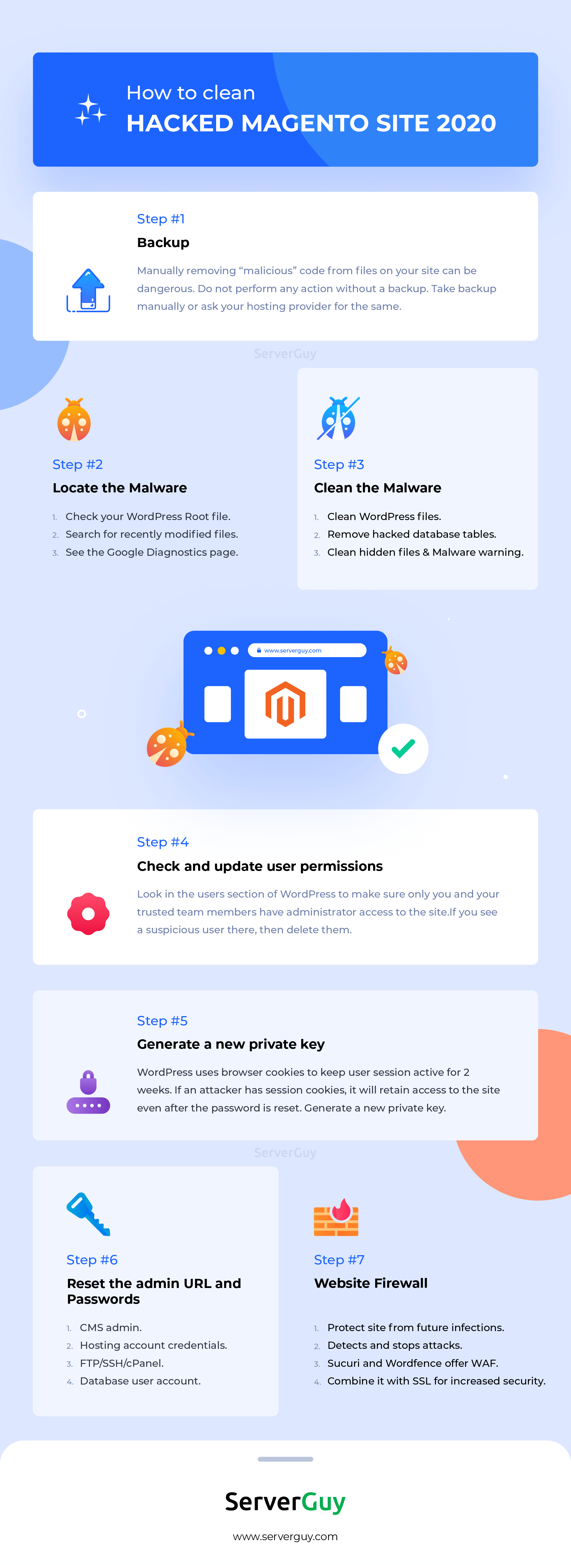 how to clean hacked magento site?infographic
