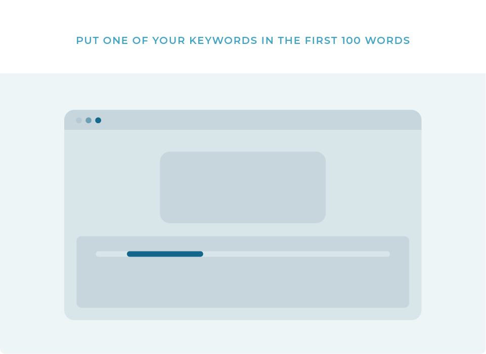 Keywords in first 100 Words
