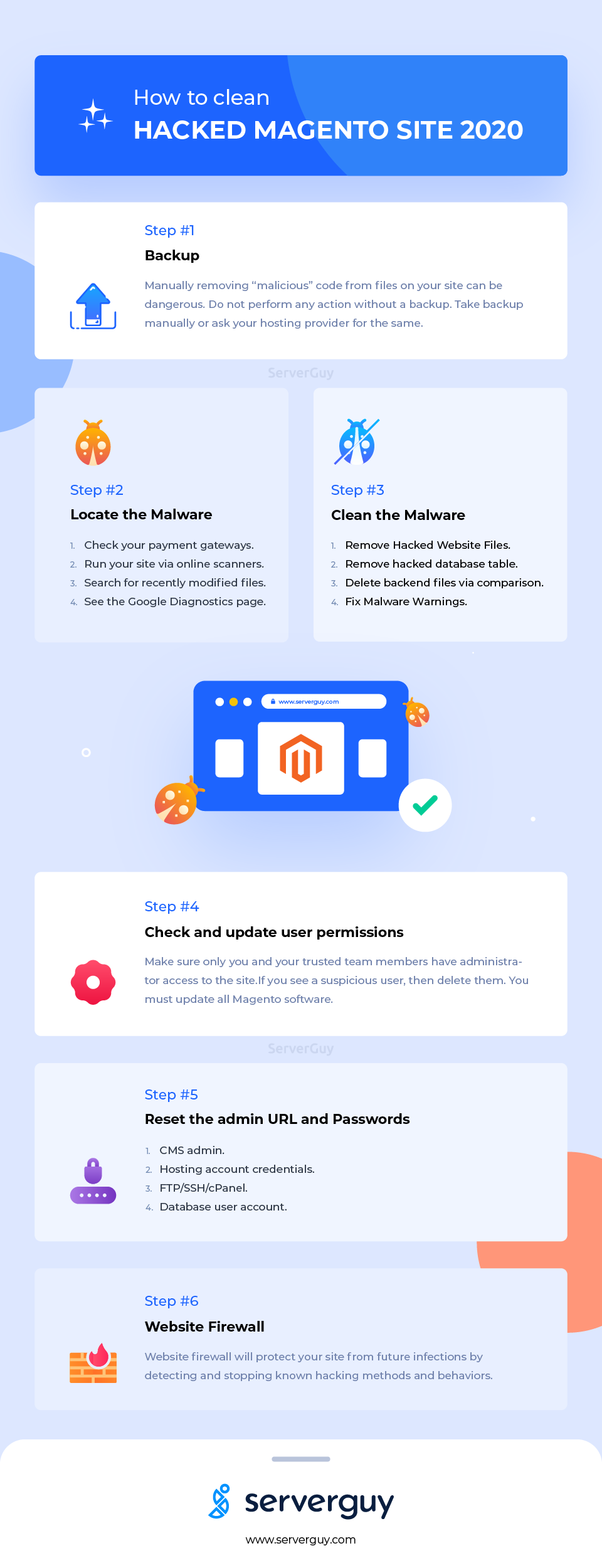 How to clean hacked Magento sites infographic