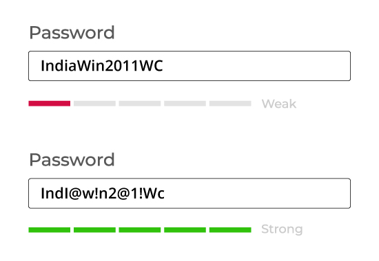 Why WordPress site gets hacked: Weak Password