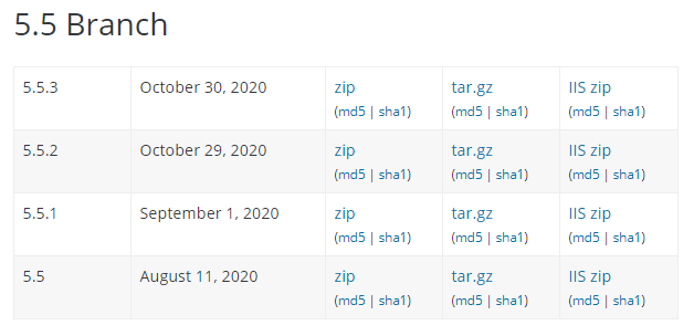 WordPress Updates Frequently